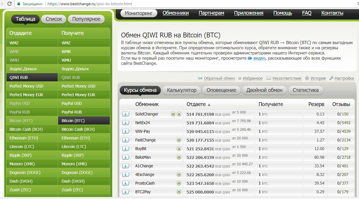 Изображение - Биткоин обменник btc на qiwi как перевести qw5