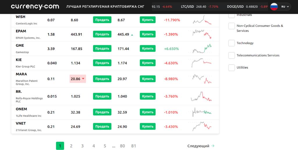 Ассортимент биржи Currency.com.